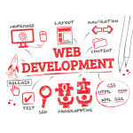 webdevelopment - cms wordpress seo html php